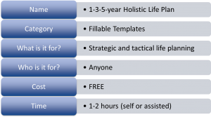 Holistic Life Plans