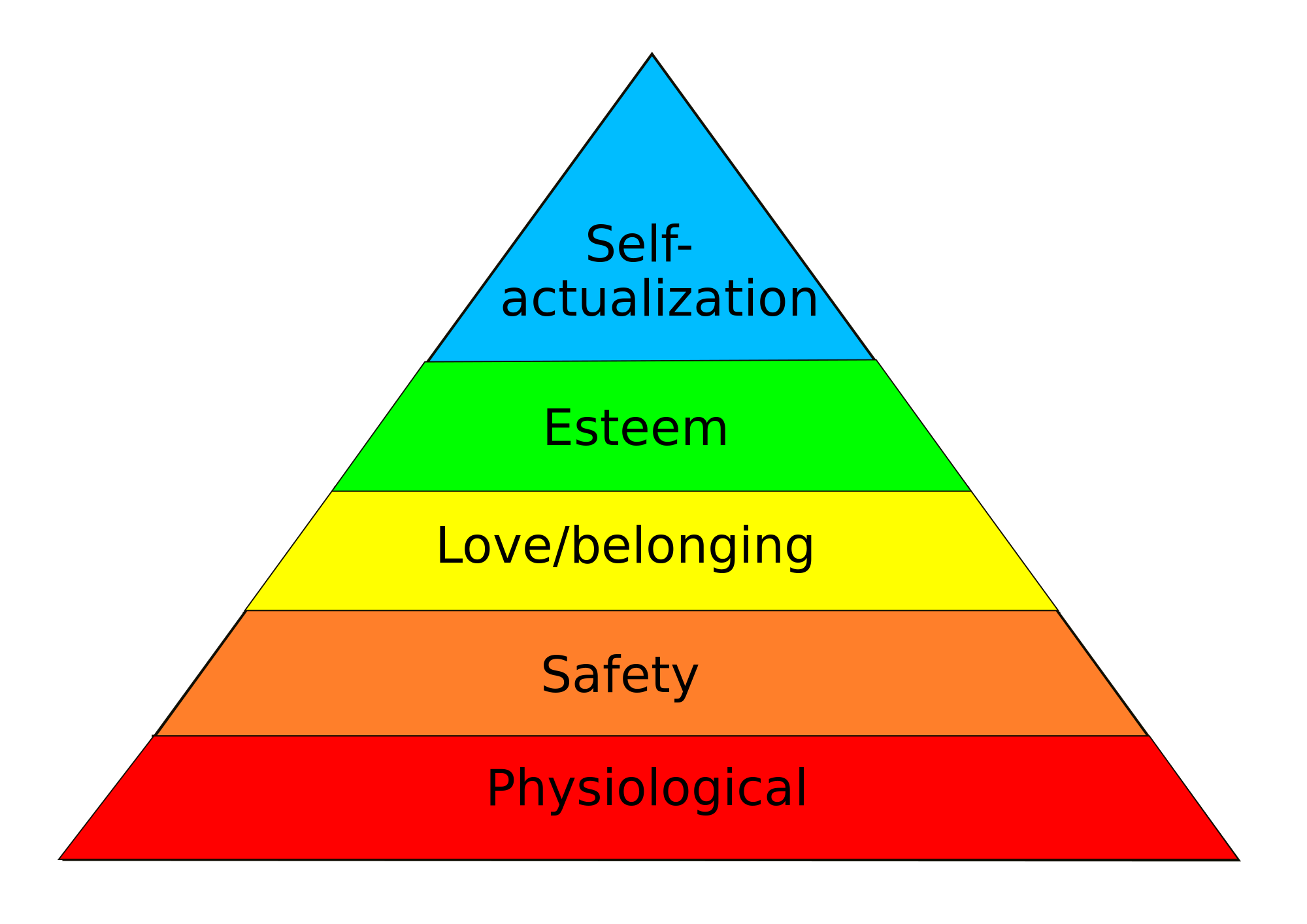 maslow self actualized essay Introduction to maslow's hierarchy of needs - ghost writing essays home essays introduction to maslow's aspects of self-actualization maslow said that.